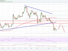 Ripple Price Analysis: XRP/USD Turned Bearish Below $0.5500
