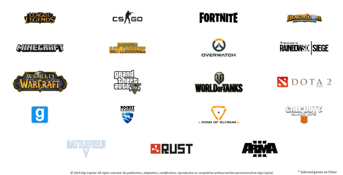 Digi-Capital-Multiplayer-PC-Games-e1553007646501.png