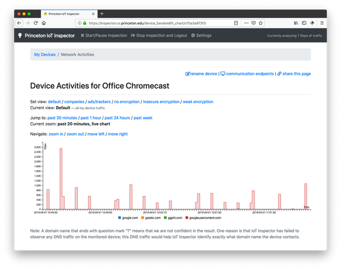 chromecast-activities.png?w=680